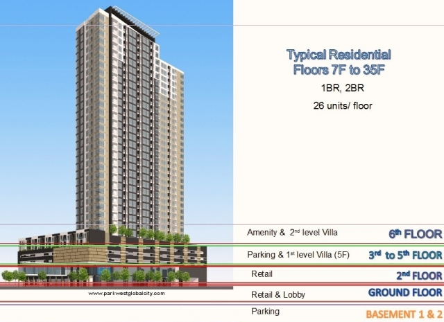 Park West Typical residentail floor plan, amenity and villa level, parking, retail and lobby level.