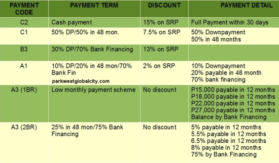 Park West Fort Bonifacio Payment Term